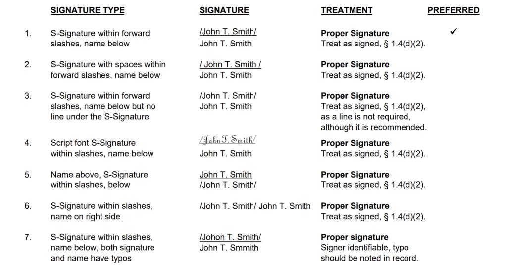 s-signature-examples