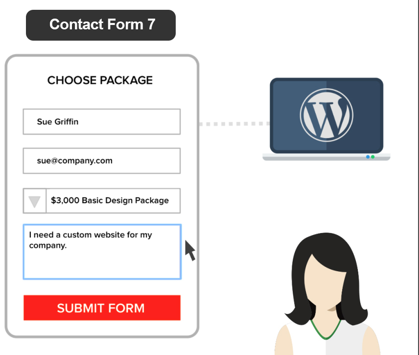 Contact Form 7 Digital Signature