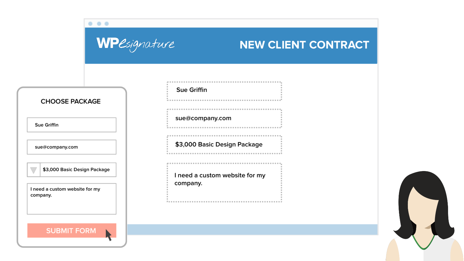 contact form 7 signature plugin