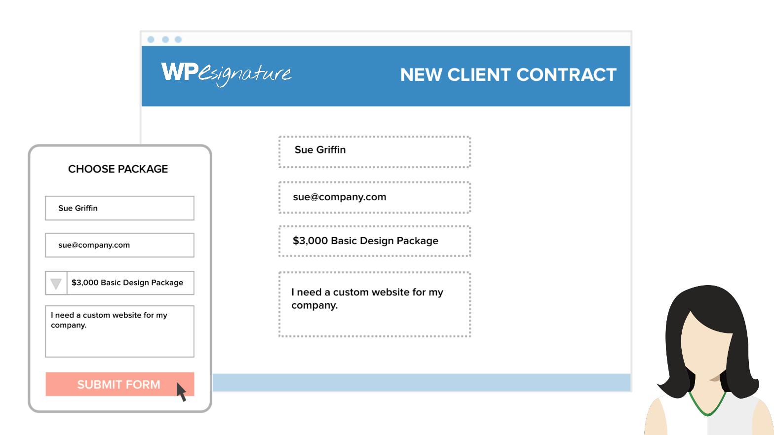 contact form 7 signature plugin