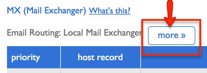 wordpress smtp esignature mx exchanger icon